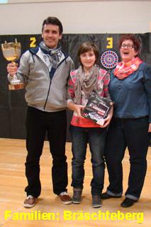 Gewinner Dartplausch 2014